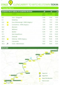 2013-05-23 An Post RÁS Stage 5 Route which will pass through Millstreet