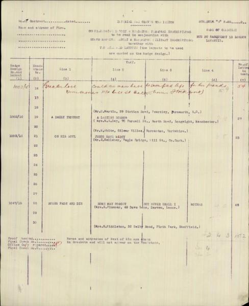 Denis Kelleher - war graves commission 02 - Inscription details