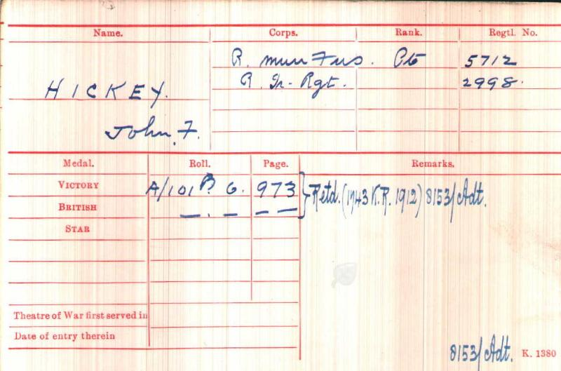 WWI: Private John F  Hickey – Millstreet ie